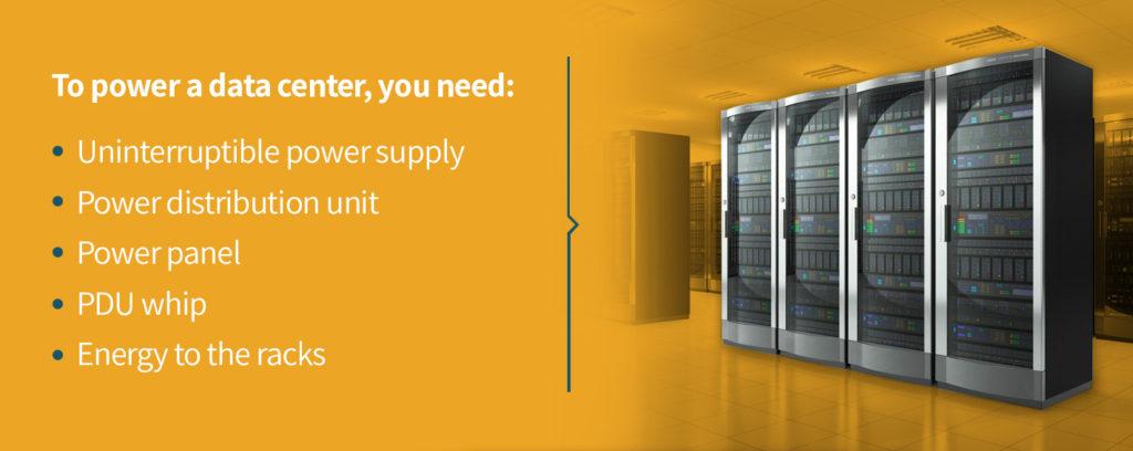6-How-do-I-design-data-center-power-supply